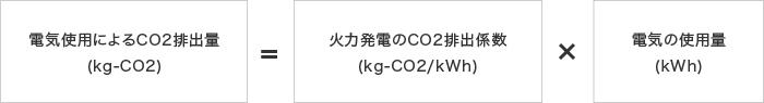 電気使用によるCO2排出量(kg-CO2)=火力発電のCO2排出係数(kg-CO2/kWh)×電気の使用量(kWh)