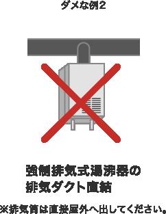 ダメな例2 強制排気式湯沸器の排気ダクト直結 ※排気筒は直接屋外へ出してください。